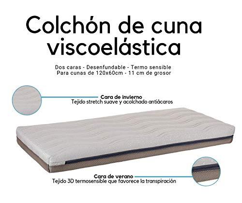 Seasons-Colch/ón para minicuna 50x80 cm